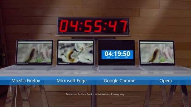 Mit Microsoft Edge hält der Laptop länger durch